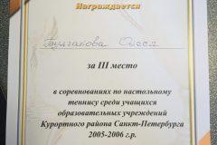 Олеся Булгакова